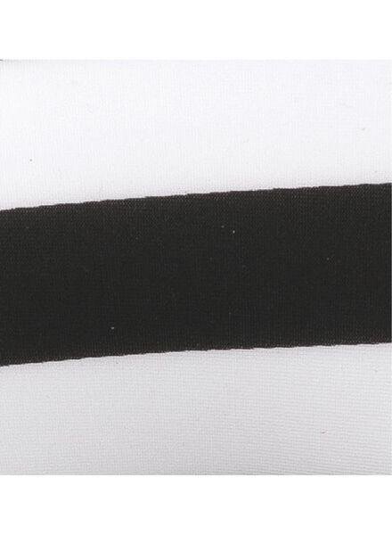 nekkussen - 18600193 - HEMA
