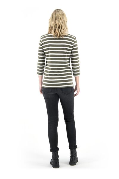 dames jeans - skinny fit zwart 42 - 36307536 - HEMA