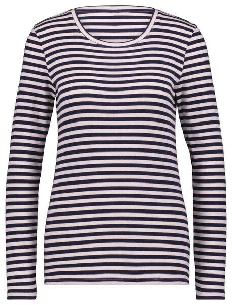 dames t-shirt rib blauw blauw - 1000024842 - HEMA